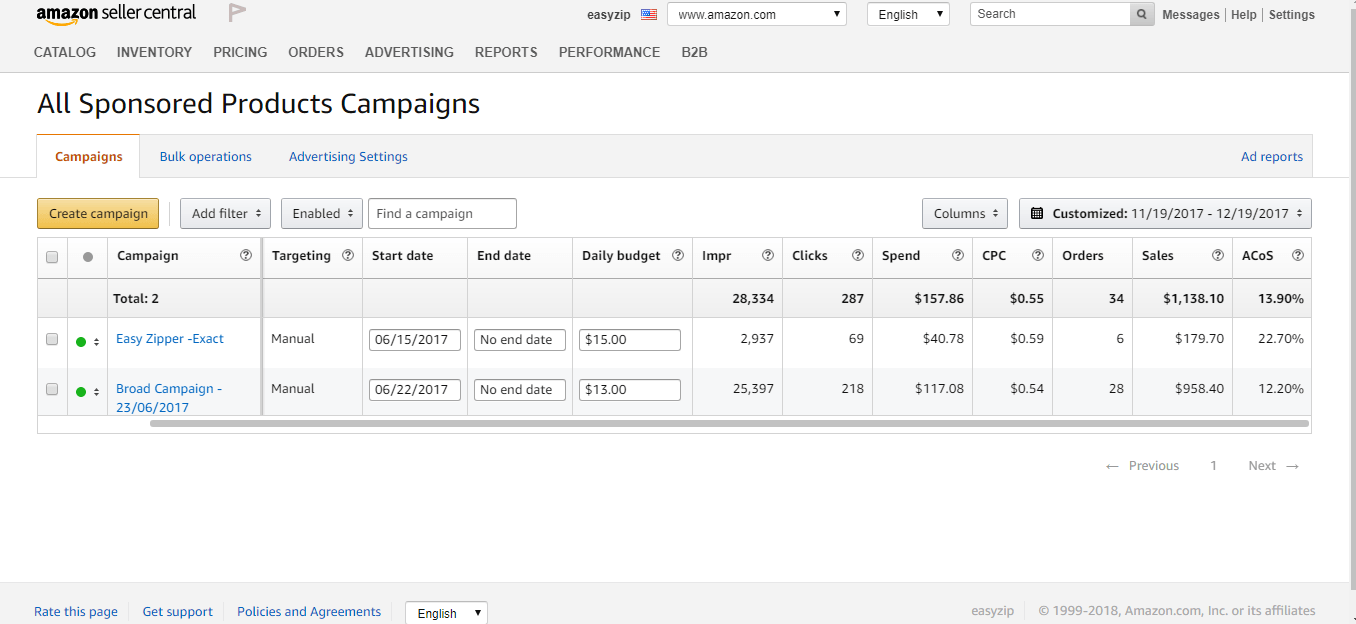 Easy Zip USA After - Amazon PPC Sales
